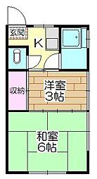 福田荘[201号室]の間取り