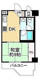 寺田町駅 880万円
