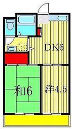 グリーンコーポ戸ヶ崎[2階]の間取り