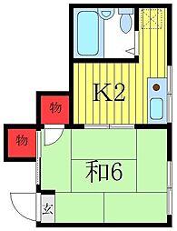 本蓮沼駅 3.4万円