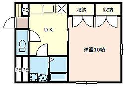 北本駅 3.6万円