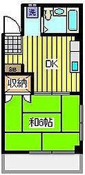 埼玉県川口市川口2丁目の賃貸マンションの間取り