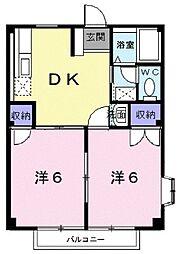 エステート・リバー C・D棟[1階]の間取り
