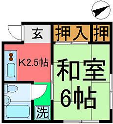 渡辺マンション[202号室]の間取り