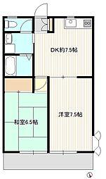 西武池袋線 清瀬駅 徒歩14分の賃貸アパート 2階2DKの間取り