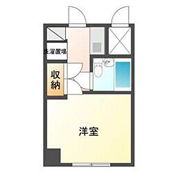 栄駅 3.7万円