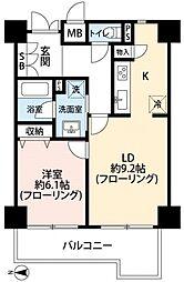 中井駅 15.0万円