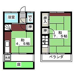 西荻窪駅 7.2万円