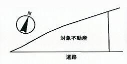 八千代市萱田
