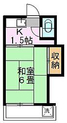 楽楽荘[208号室]の間取り