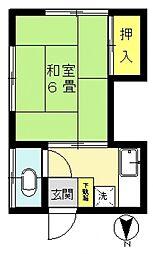 馬込駅 3.8万円