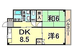 奥田マンション[20C号室]の間取り