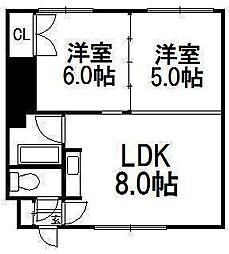 北海道札幌市中央区南十四条西7の賃貸アパートの間取り