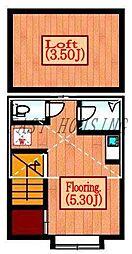 東京メトロ副都心線 北参道駅 徒歩1分の賃貸アパート 2階ワンルームの間取り