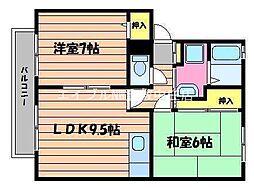 岡山県倉敷市南畝7丁目の賃貸アパートの間取り