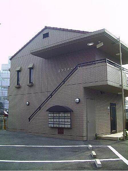コンフォル井口 1階の賃貸【広島県 / 広島市西区】