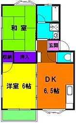 静岡県磐田市明ケ島の賃貸アパートの間取り