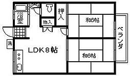 高楽荘[7号室]の間取り