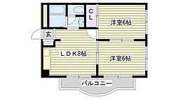 ロジュマン鶴見[201号室]の間取り