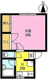 エタニティS本庄(家具家電付)[C306号室]の間取り
