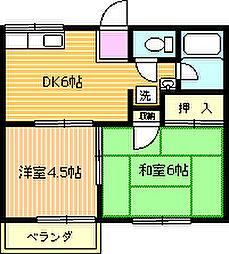 ハイツユキ[201号室]の間取り