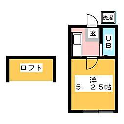 武蔵藤沢駅 3.5万円