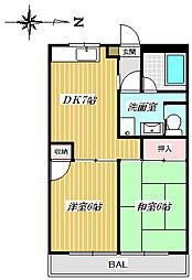リキマンション[2階]の間取り