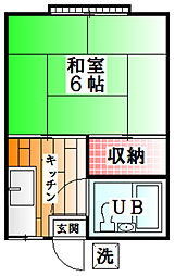 東京都新宿区高田馬場3丁目の賃貸アパートの間取り