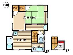 東京都大田区東矢口3丁目の賃貸アパートの間取り