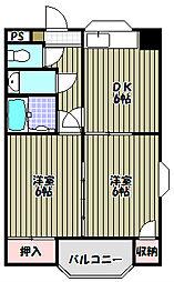 エクセル酒谷[2階]の間取り
