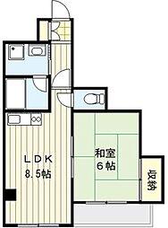 熊野前駅 8.0万円