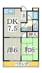 プルミエールB棟[2階]の間取り