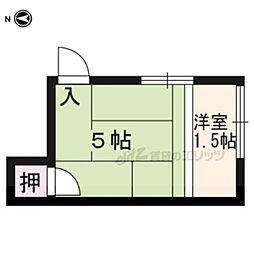 茶山駅 1.7万円