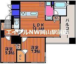 岡山県岡山市北区天瀬の賃貸マンションの間取り