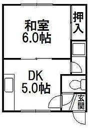 クラーク東札幌[202号室]の間取り
