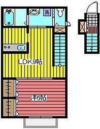 埼玉県川口市南町1丁目の賃貸アパートの間取り