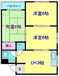 早川グリーンマンション[2階]の間取り