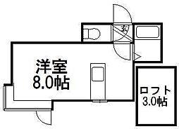 MMハイムI[202号室]の間取り
