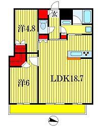 千葉駅 15.8万円