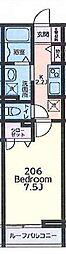 横浜市営地下鉄ブルーライン 中川駅 徒歩8分の賃貸アパート 2階1Kの間取り