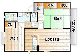 プランタン・蔵 D棟[2階]の間取り