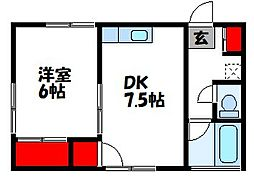 広渡アパート[2号号室]の間取り