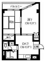 エトワール大倉山[401号室]の間取り