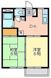 コスモ前橋ハイツ[2F (角)号室]の間取り