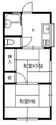 みのり荘[2階]の間取り