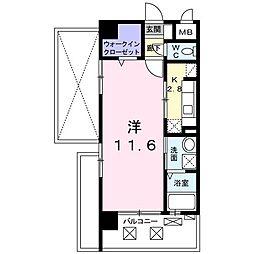 花畑駅 5.8万円