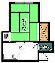 安斉荘[2階]の間取り