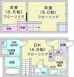 JR仙山線 北仙台駅 徒歩12分の賃貸アパート 1階2DKの間取り