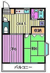 埼玉県川口市朝日1丁目の賃貸アパートの間取り