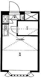 京浜東北・根岸線 川口駅 徒歩17分